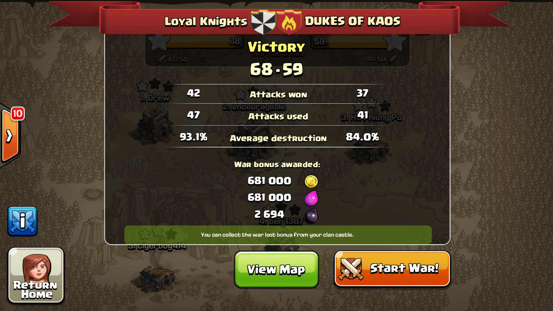 Loyal knights vs dukes of kaos loyal knights clash of for 12 rules of the knights of the round table